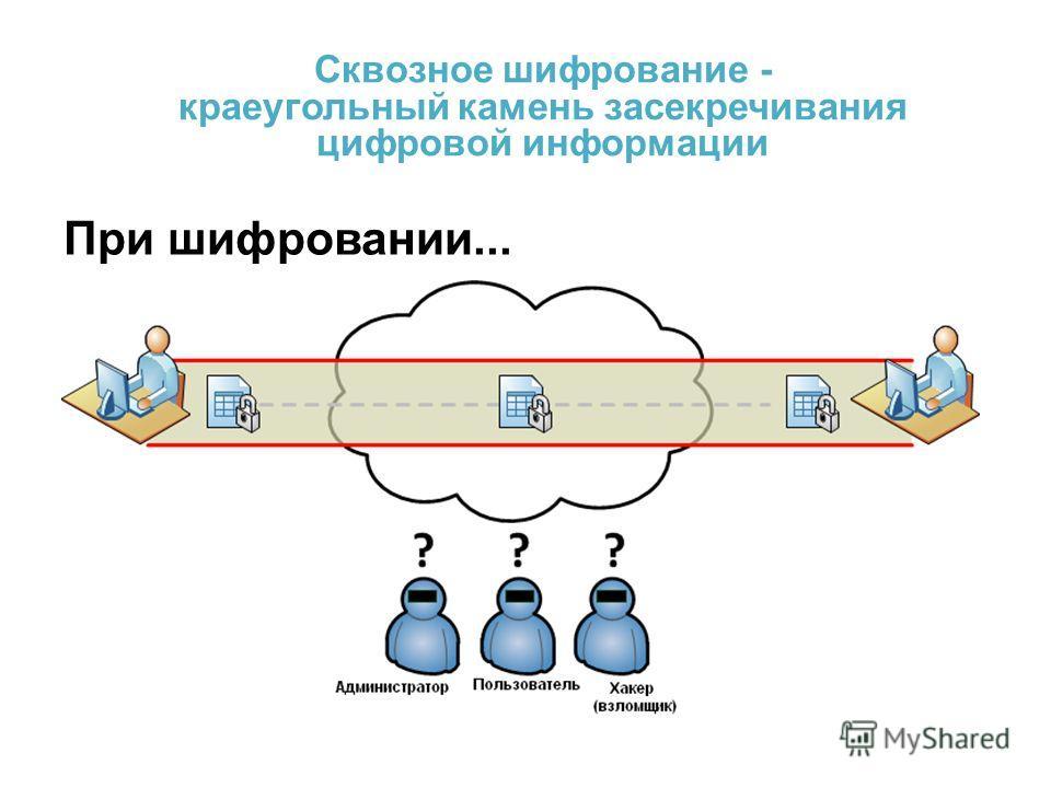Сквозное шифрование - краеугольный камень засекречивания цифровой информации При шифровании...
