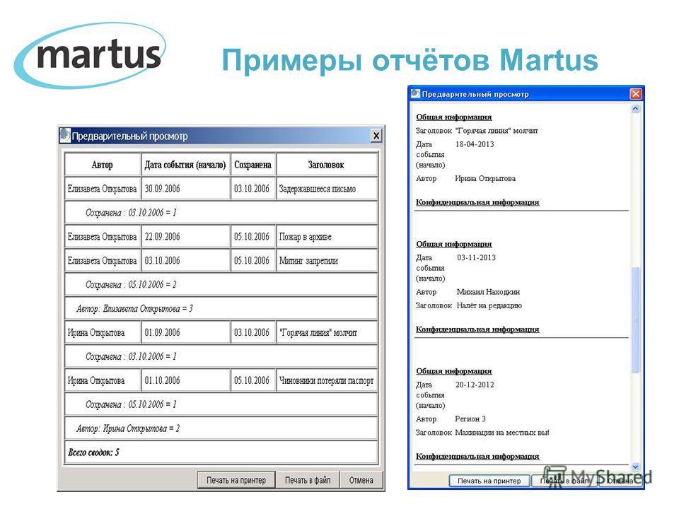 Примеры отчётов Martus