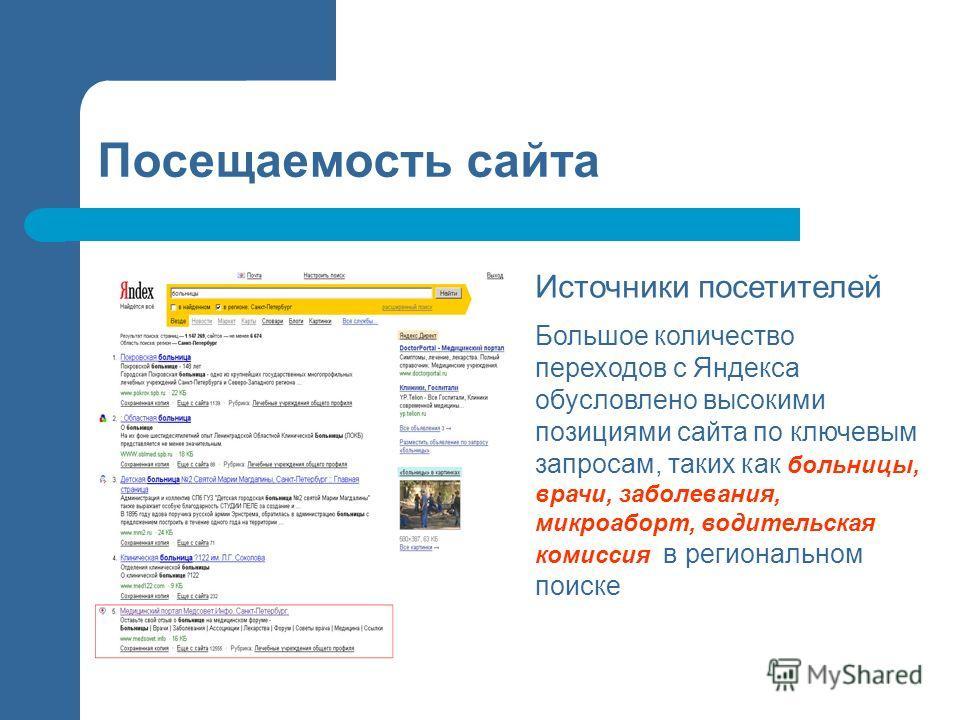Посещаемость сайта Источники посетителей Большое количество переходов с Яндекса обусловлено высокими позициями сайта по ключевым запросам, таких как больницы, врачи, заболевания, микроаборт, водительская комиссия в региональном поиске