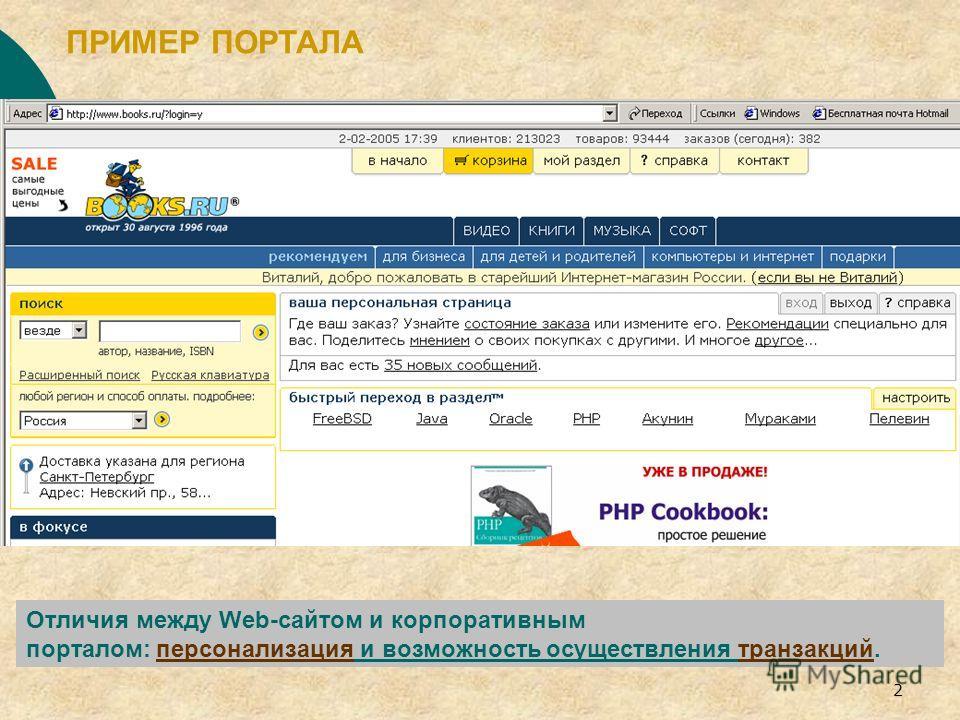 2 ПРИМЕР ПОРТАЛА Отличия между Web-сайтом и корпоративным порталом: персонализация и возможность осуществления транзакций.