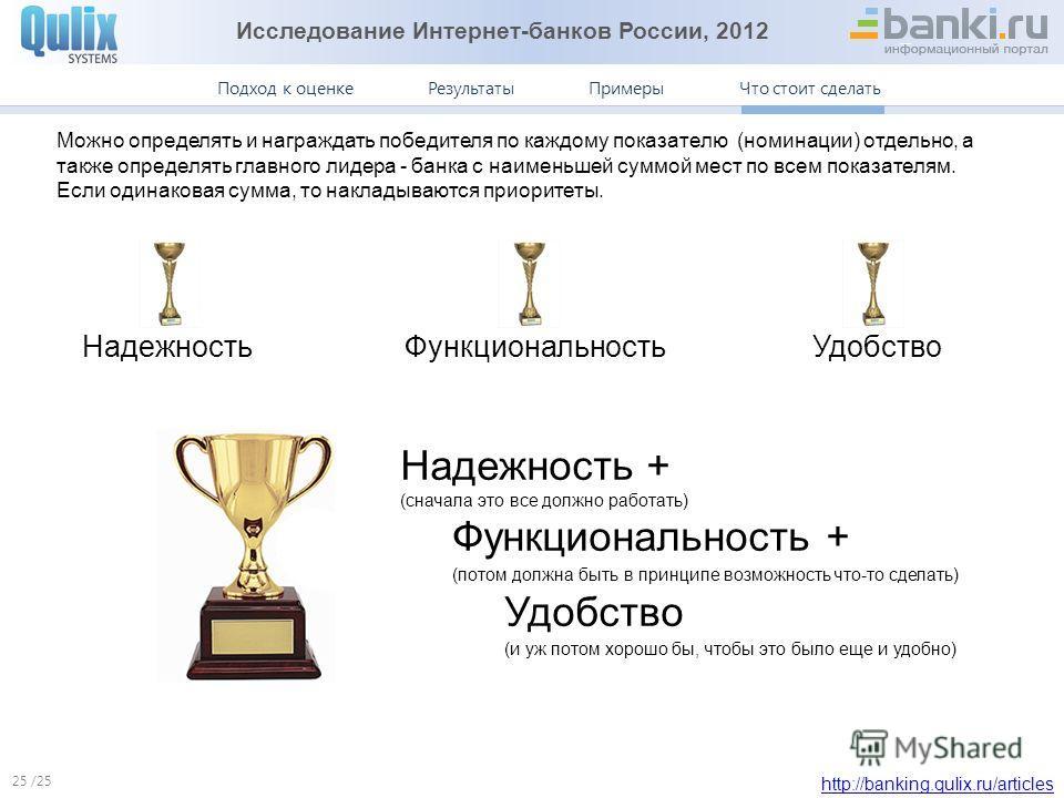 Исследование Интернет-банков России, 2012 http://banking.qulix.ru/articles Что стоит сделать ПримерыПодход к оценке /25 Результаты Что стоит сделать 25 Надежность Можно определять и награждать победителя по каждому показателю (номинации) отдельно, а
