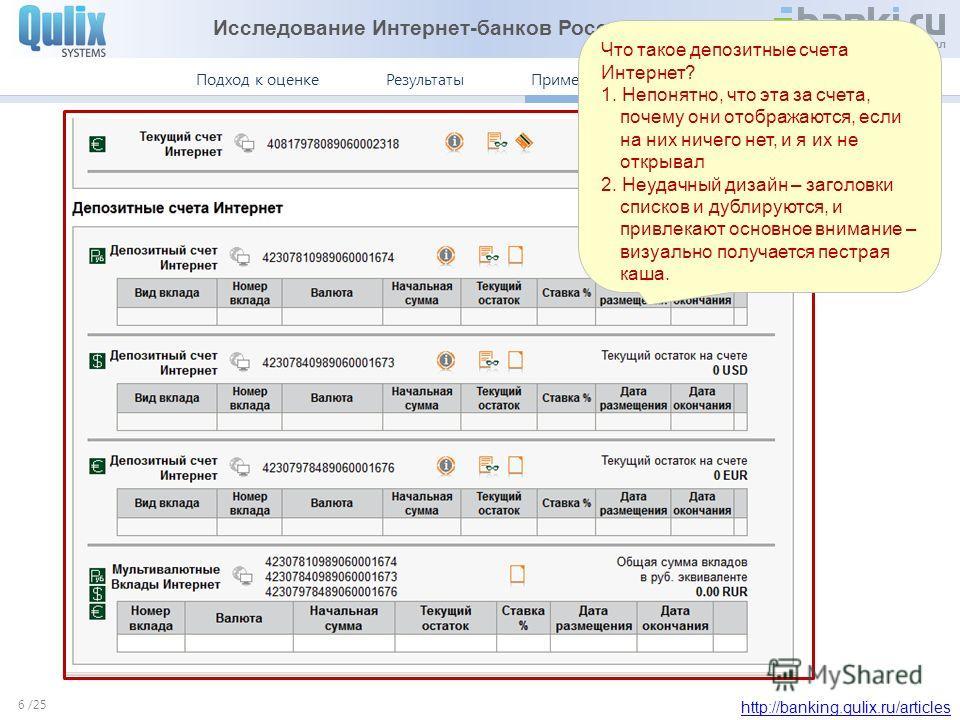 Исследование Интернет-банков России, 2012 http://banking.qulix.ru/articles Что стоит сделать ПримерыПодход к оценке /25 Результаты Примеры. Авангард 6 Что такое депозитные счета Интернет? 1. Непонятно, что эта за счета, почему они отображаются, если