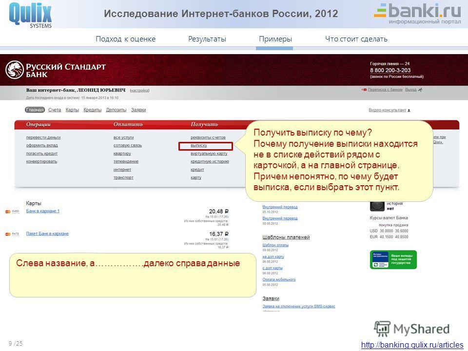 Исследование Интернет-банков России, 2012 http://banking.qulix.ru/articles Что стоит сделать ПримерыПодход к оценке /25 Результаты Примеры. Русский Стандарт 9 Получить выписку по чему? Почему получение выписки находится не в списке действий рядом с к