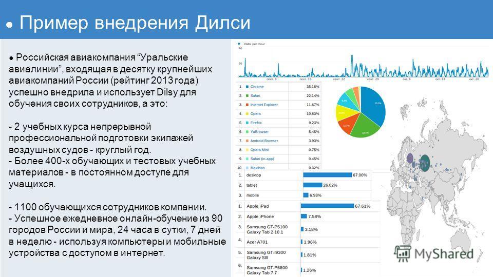 Российская авиакомпания Уральские авиалинии, входящая в десятку крупнейших авиакомпаний России (рейтинг 2013 года) успешно внедрила и использует Dilsy для обучения своих сотрудников, а это: - 2 учебных курса непрерывной профессиональной подготовки эк