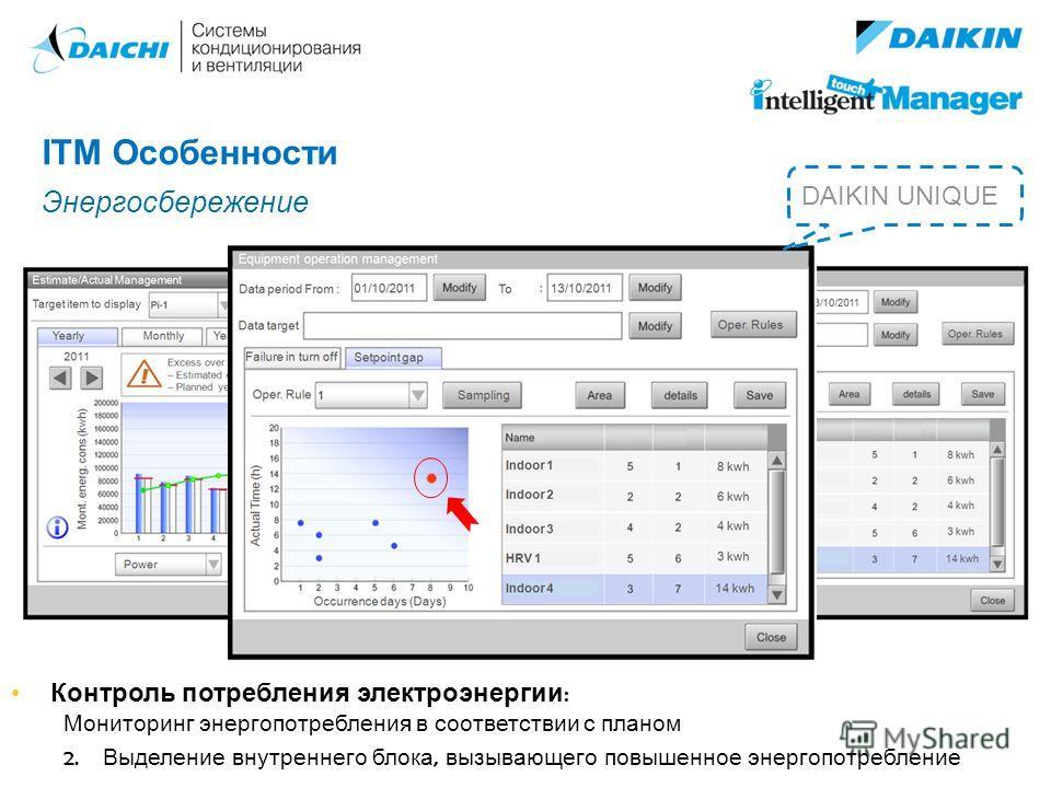 Контроль потребления энергии : 1. Мониторинг энергопотребления в соответствии с планом 2. Выделение внутреннего блока, вызывающего повышенное энергопотребление Энергоконтроль Выделение внутр. блока вызывающего повышенное энергопотребление Контроль по