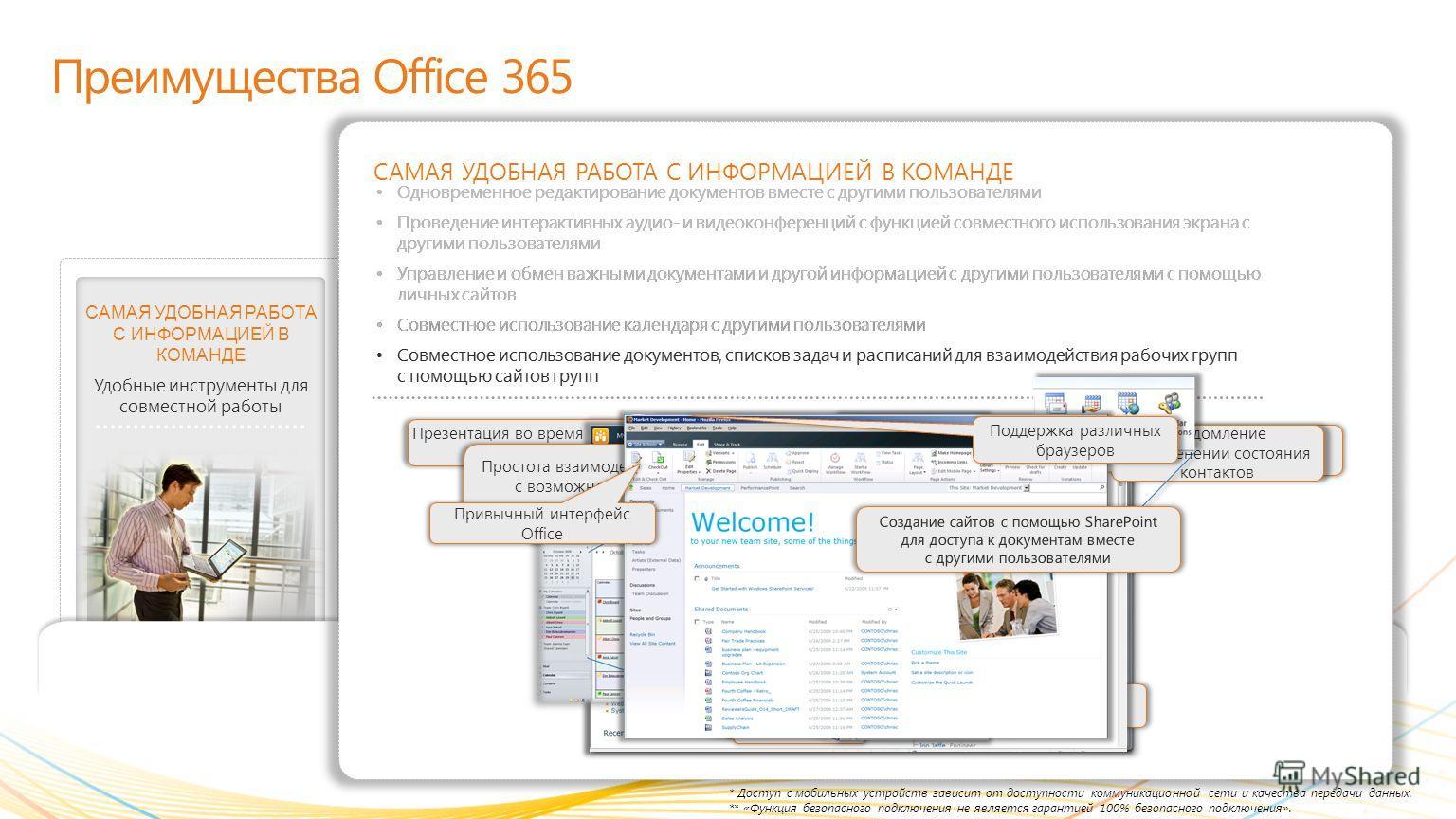 САМАЯ УДОБНАЯ РАБОТА С ИНФОРМАЦИЕЙ В КОМАНДЕ Удобные инструменты для совместной работы Преимущества Office 365 РАБОТА НЕЗАВИСИМО ОТ МЕСТОНАХОЖДЕНИЯ* Работайте, где бы вы ни находились РАБОТА СО ЗНАКОМЫМИ СРЕДСТВАМИ Удобное и привычное ПО НАСТОЯЩАЯ БЕ
