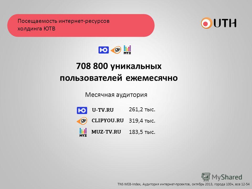 Посещаемость интернет-ресурсов холдинга ЮТВ 708 800 уникальных пользователей ежемесячно Месячная аудитория 261,2 тыс. 319,4 тыс. 183,5 тыс. TNS WEB-Index, Аудитория интернет-проектов, октябрь 2013, города 100+, все 12-54