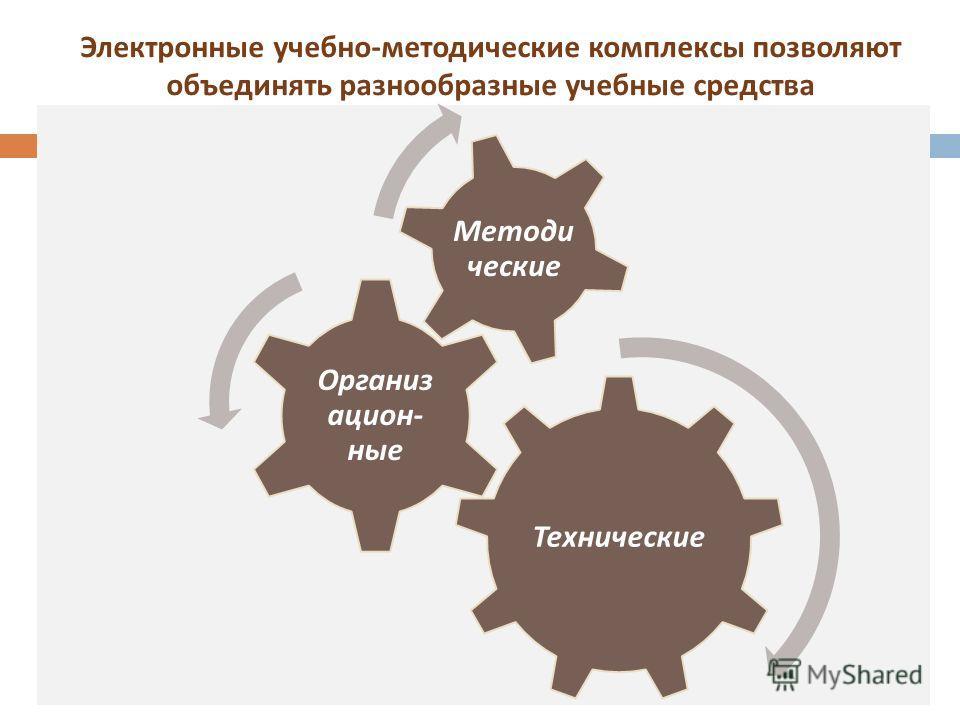 Технические Организ ацион - ные Методи ческие Электронные учебно - методические комплексы позволяют объединять разнообразные учебные средства