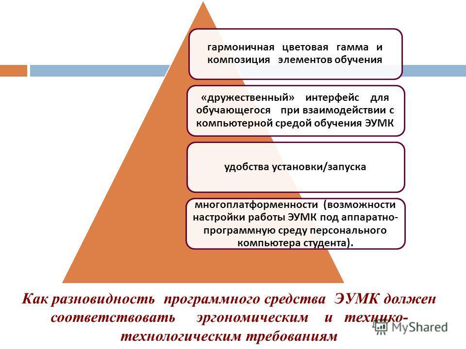 Как разновидность программного средства ЭУМК должен соответствовать эргономическим и технико- технологическим требованиям гармоничная цветовая гамма и композиция элементов обучения « дружественный » интерфейс для обучающегося при взаимодействии с ком