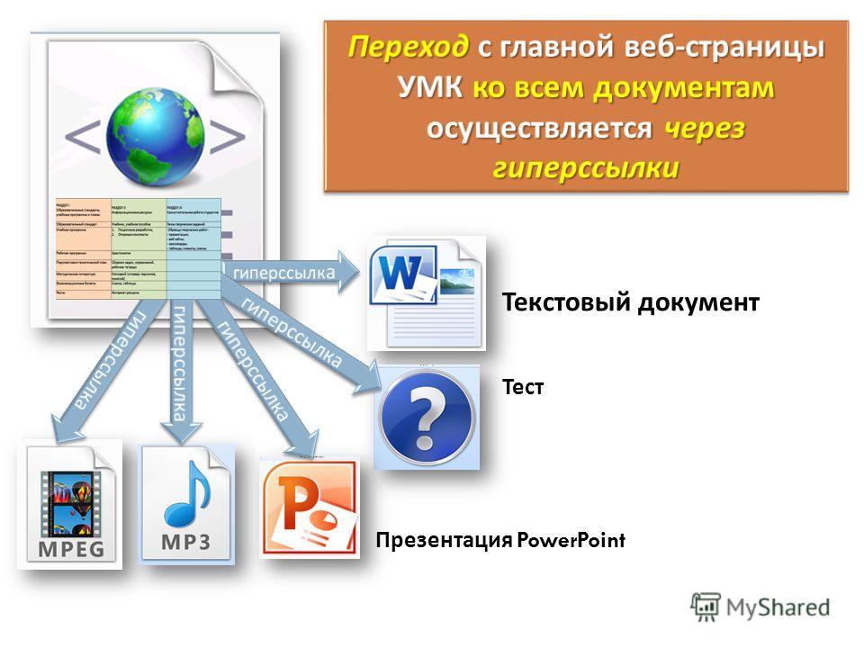 Текстовый документ Тест Презентация PowerPoint