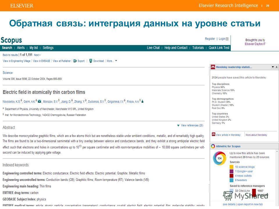 | 28 Обратная связь: интеграция данных на уровне статьи