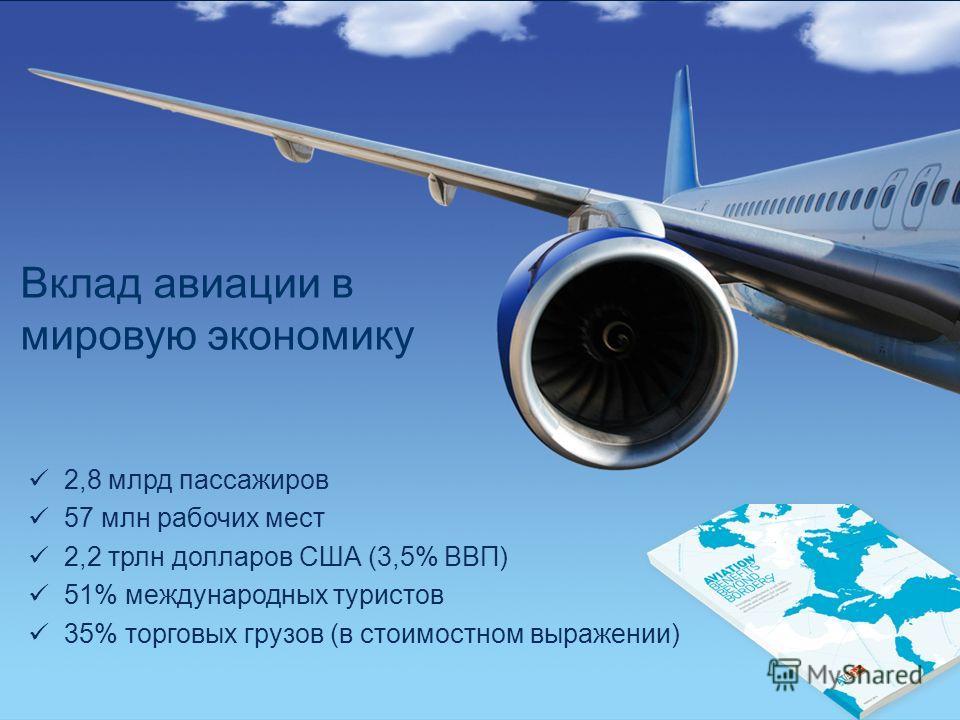 Simplifying the Business 1 COPYRIGHT IATA 2012 2,8 млрд пассажиров 57 млн рабочих мест 2,2 трлн долларов США (3,5% ВВП) 51% международных туристов 35% торговых грузов (в стоимостном выражении) Вклад авиации в мировую экономику