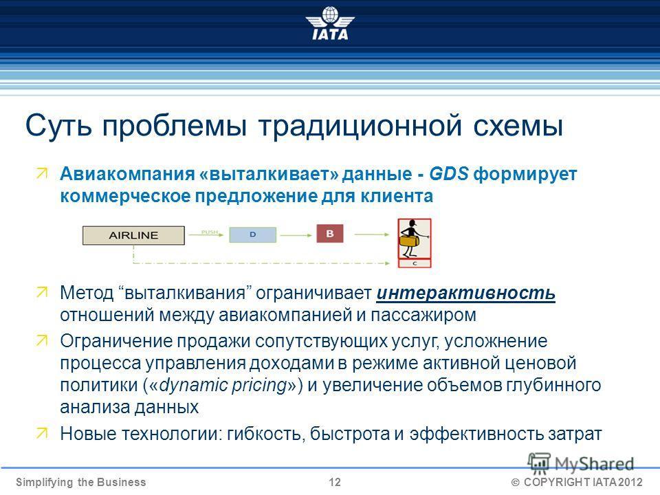 Simplifying the Business 12 COPYRIGHT IATA 2012 Суть проблемы традиционной схемы Авиакомпания «выталкивает» данные - GDS формирует коммерческое предложение для клиента Метод выталкивания ограничивает интерактивность отношений между авиакомпанией и па