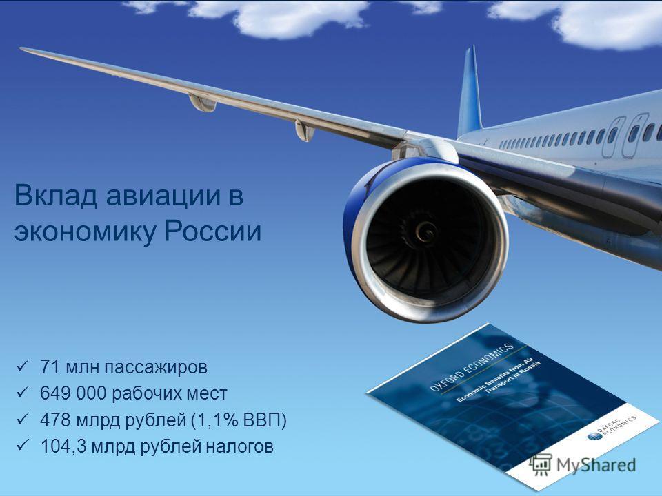 Simplifying the Business 2 COPYRIGHT IATA 2012 71 млн пассажиров 649 000 рабочих мест 478 млрд рублей (1,1% ВВП) 104,3 млрд рублей налогов Вклад авиации в экономику России