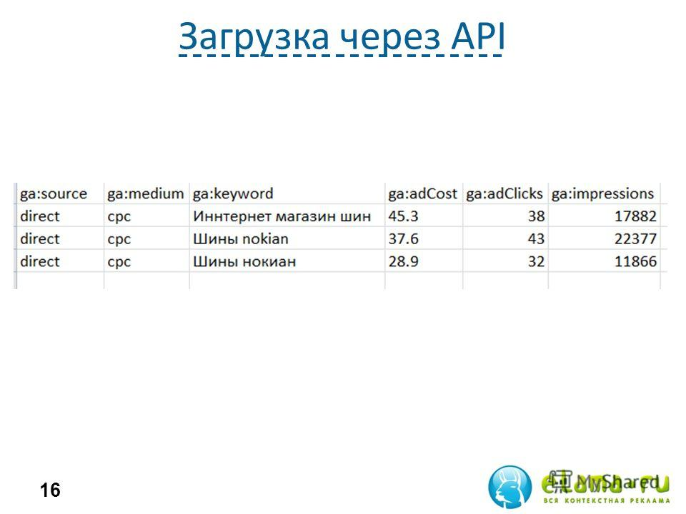 Загрузка через API 16