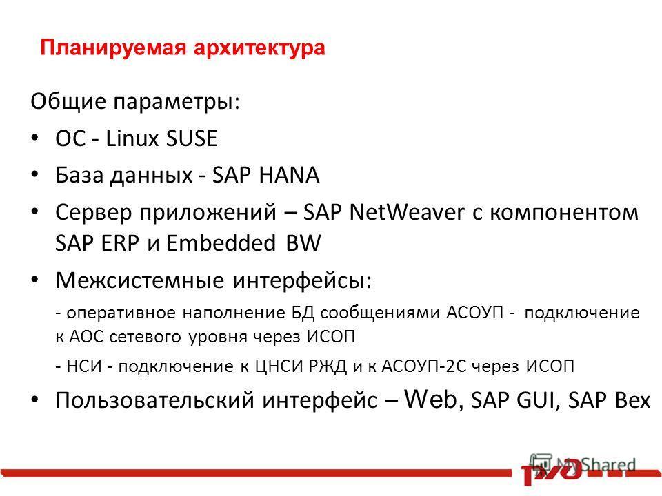 Планируемая архитектура Общие параметры: ОС - Linux SUSE База данных - SAP HANA Сервер приложений – SAP NetWeaver с компонентом SAP ERP и Embedded BW Межсистемные интерфейсы: - оперативное наполнение БД сообщениями АСОУП - подключение к АОС сетевого
