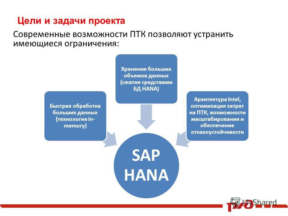 Цели и задачи проекта Современные возможности ПТК позволяют устранить имеющиеся ограничения: SAP HANA Быстрая обработка больших данных (технология in- memory) Хранение больших объемов данных (сжатие средствами БД HANA) Архитектура Intel, оптимизация