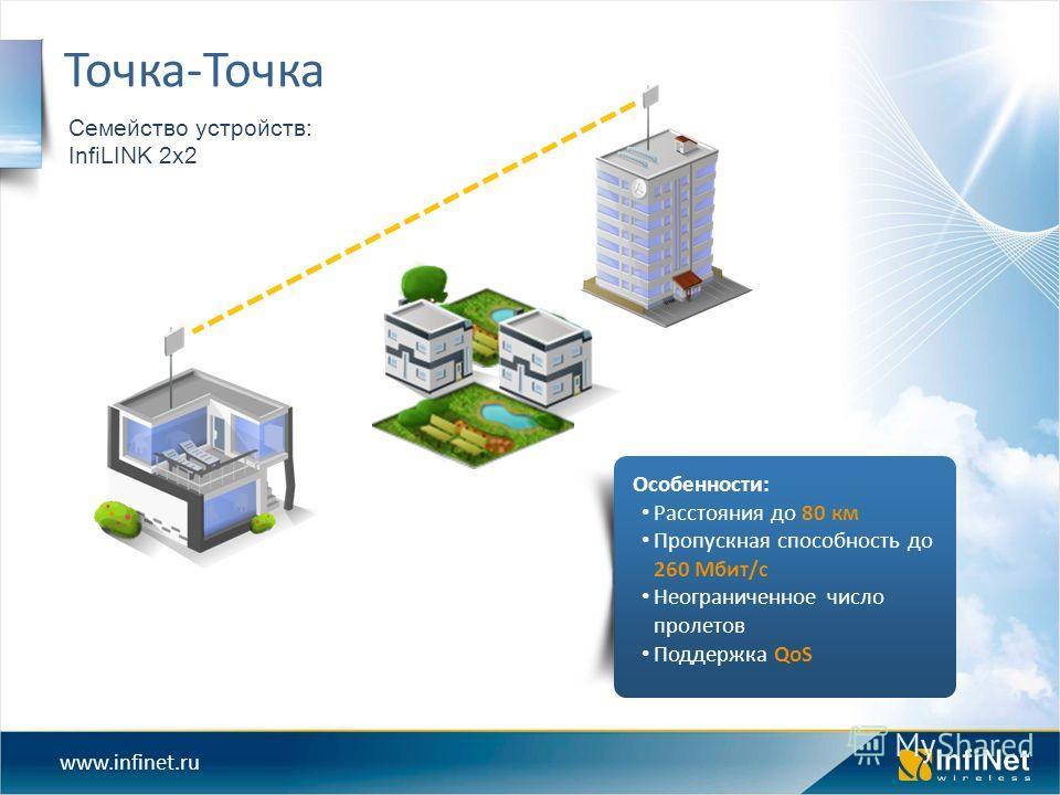 www.infinet.ru Семейство устройств: InfiLINK 2x2 Точка-Точка Особенности: Расстояния до 80 км Пропускная способность до 260 Мбит/с Неограниченное число пролетов Поддержка QoS
