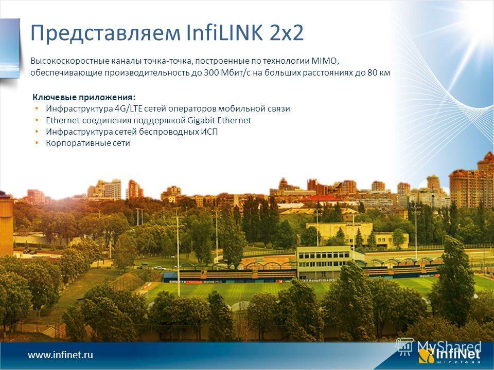 www.infinet.ru Представляем InfiLINK 2x2 Высокоскоростные каналы точка-точка, построенные по технологии MIMO, обеспечивающие производительность до 300 Мбит/с на больших расстояниях до 80 км Ключевые приложения: Инфраструктура 4G/LTE сетей операторов