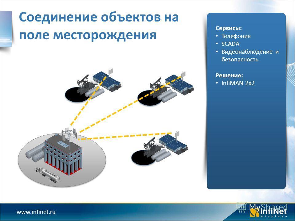 www.infinet.ru Сервисы: Телефония SCADA Видеонаблюдение и безопасность Решение: InfiMAN 2x2 Соединение объектов на поле месторождения