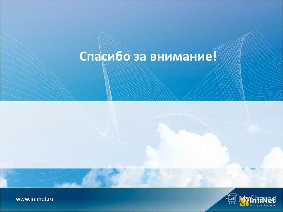 www.infinet.ru Спасибо за внимание!