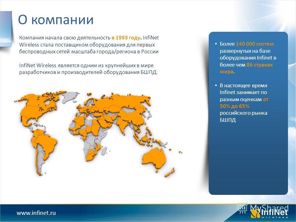www.infinet.ru Более 140 000 систем развернутых на базе оборудования Infinet в более чем 86 странах мира. В настоящее время Infinet занимает по разным оценкам от 50% до 65% российского рынка БШПД О компании Компания начала свою деятельность в 1993 го