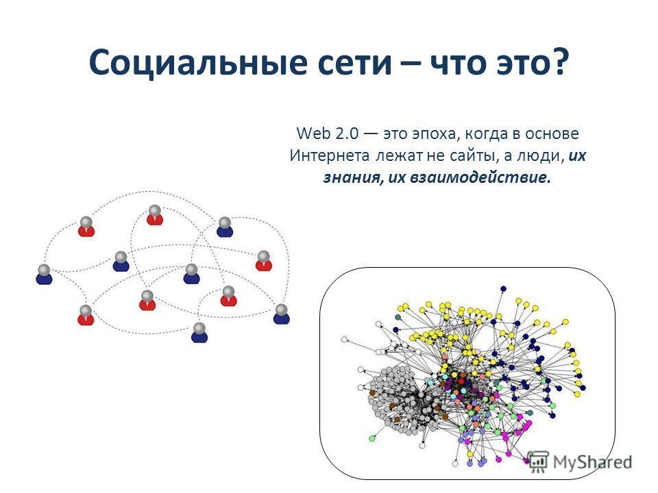 Web 2.0 это эпоха, когда в основе Интернета лежат не сайты, а люди, их знания, их взаимодействие. Социальные сети – что это?