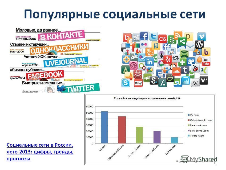Популярные социальные сети Социальные сети в России, лето-2013: цифры, тренды, прогнозы