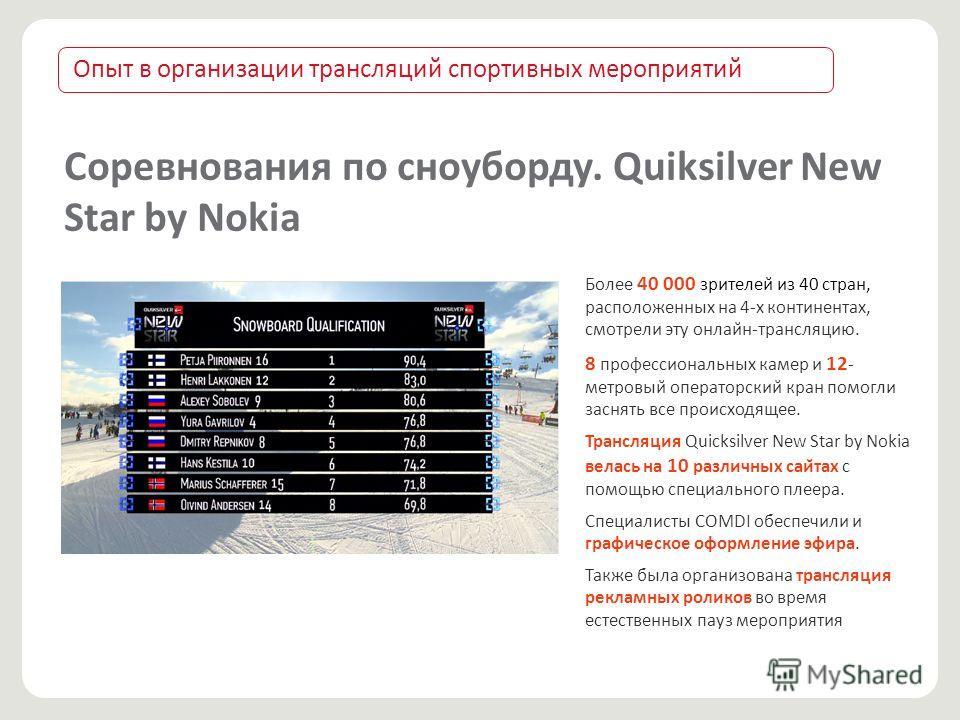 Соревнования по сноуборду. Quiksilver New Star by Nokia Более 40 000 зрителей из 40 стран, расположенных на 4-х континентах, смотрели эту онлайн-трансляцию. 8 профессиональных камер и 12 - метровый операторский кран помогли заснять все происходящ