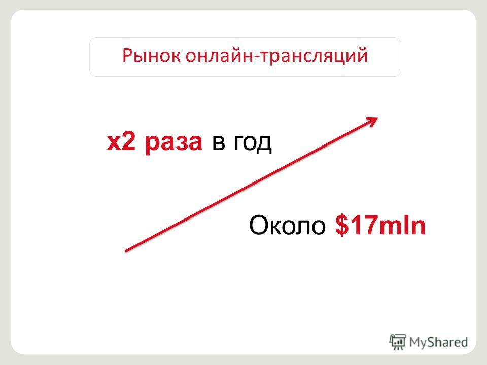 Рынок онлайн-трансляций х 2 раза в год Около $17mln