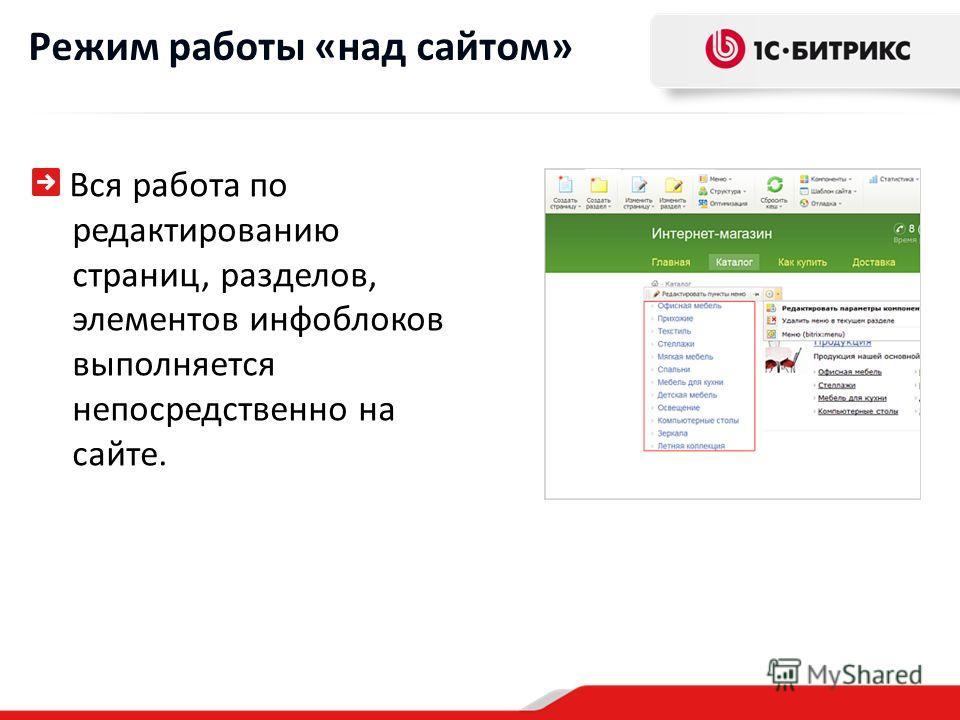 Режим работы «над сайтом» Вся работа по редактированию страниц, разделов, элементов инфоблоков выполняется непосредственно на сайте.