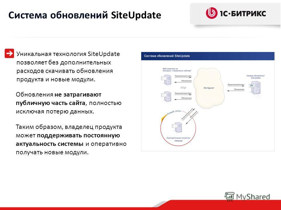 Система обновлений SiteUpdate Уникальная технология SiteUpdate позволяет без дополнительных расходов скачивать обновления продукта и новые модули. Обновления не затрагивают публичную часть сайта, полностью исключая потерю данных. Таким образом, владе