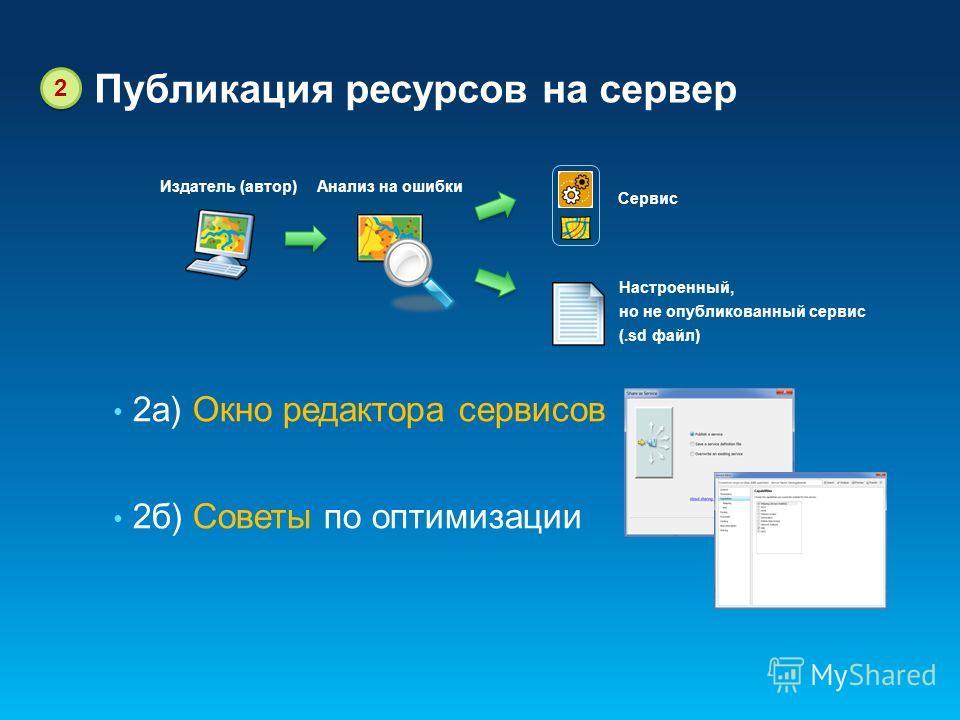 Публикация ресурсов на сервер 2 а) Окно редактора сервисов 2 б) Советы по оптимизации Настроенный, но не опубликованный сервис (.sd файл) Сервис Издатель (автор)Анализ на ошибки 2