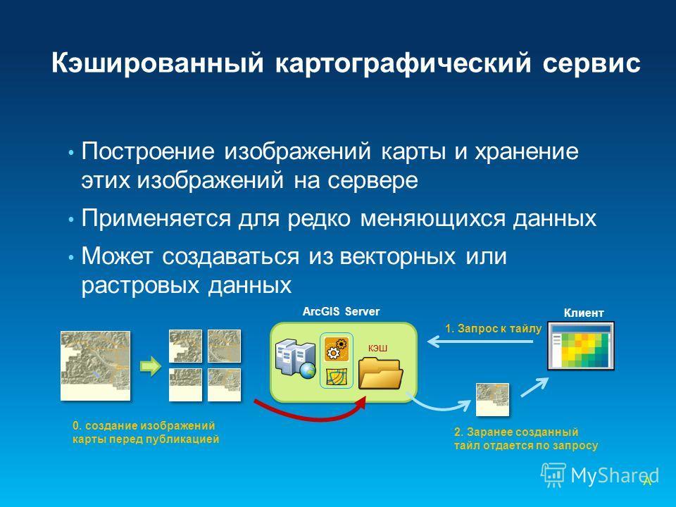 Кэшированный картографический сервис Построение изображений карты и хранение этих изображений на сервере Применяется для редко меняющихся данных Может создаваться из векторных или растровых данных 0. создание изображений карты перед публикацией ArcGI