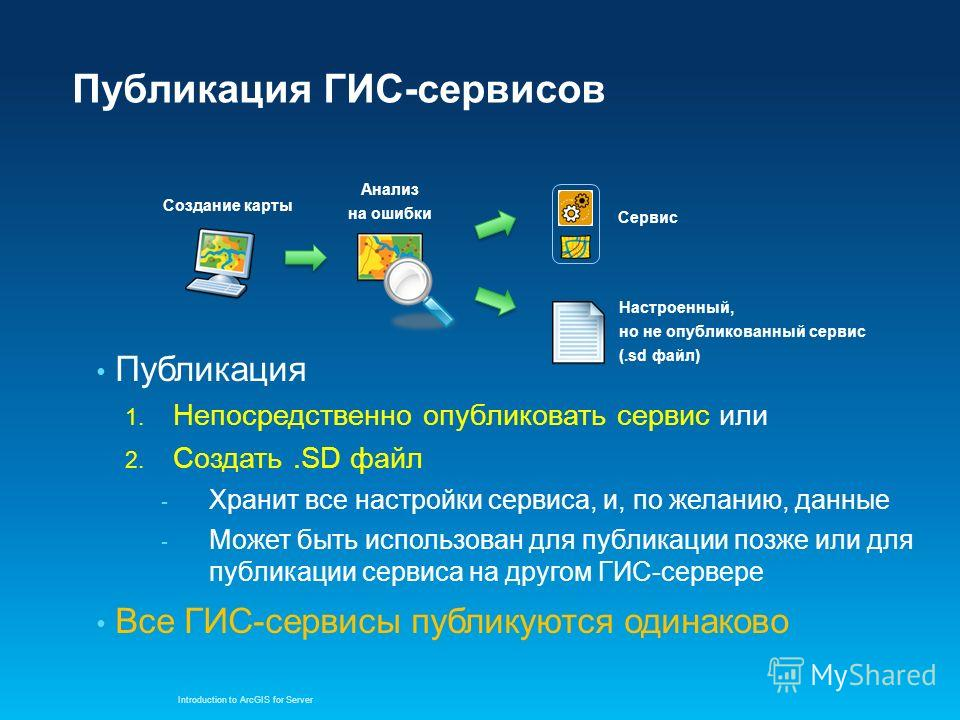 Публикация ГИС-сервисов Публикация 1. Непосредственно опубликовать сервис или 2. Создать.SD файл - Хранит все настройки сервиса, и, по желанию, данные - Может быть использован для публикации позже или для публикации сервиса на другом ГИС-сервере Все
