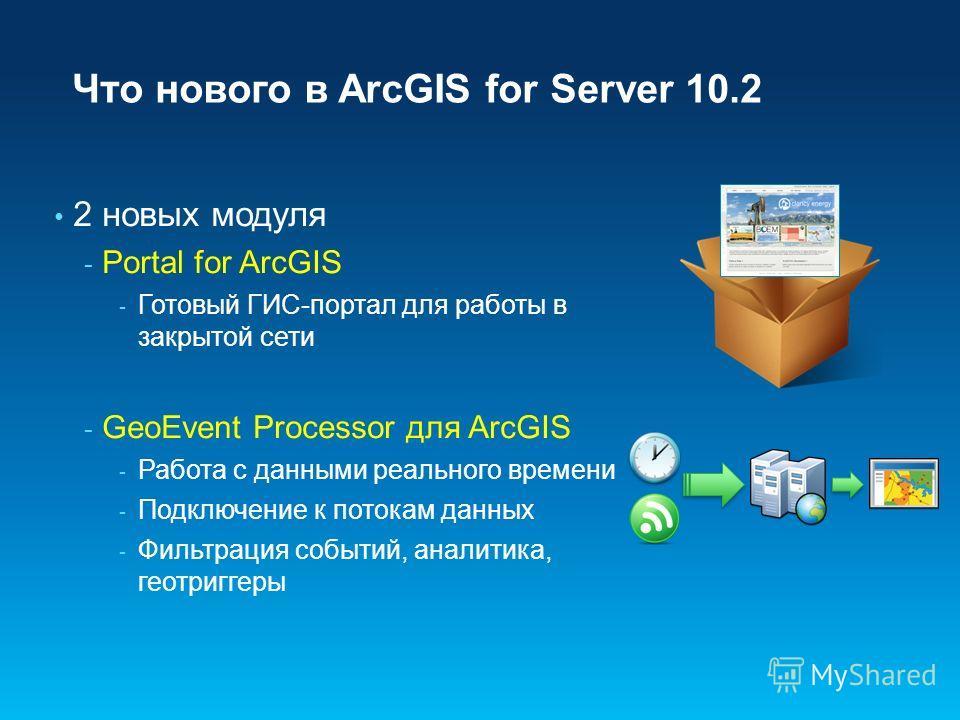 Что нового в ArcGIS for Server 10.2 2 новых модуля - Portal for ArcGIS - Готовый ГИС-портал для работы в закрытой сети - GeoEvent Processor для ArcGIS - Работа с данными реального времени - Подключение к потокам данных - Фильтрация событий, аналитика