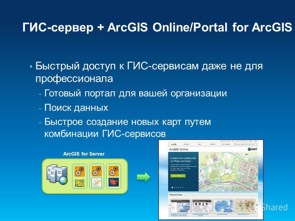 ГИС-сервер + ArcGIS Online/Portal for ArcGIS Быстрый доступ к ГИС-сервисам даже не для профессионала - Готовый портал для вашей организации - Поиск данных - Быстрое создание новых карт путем комбинации ГИС-сервисов ArcGIS for Server