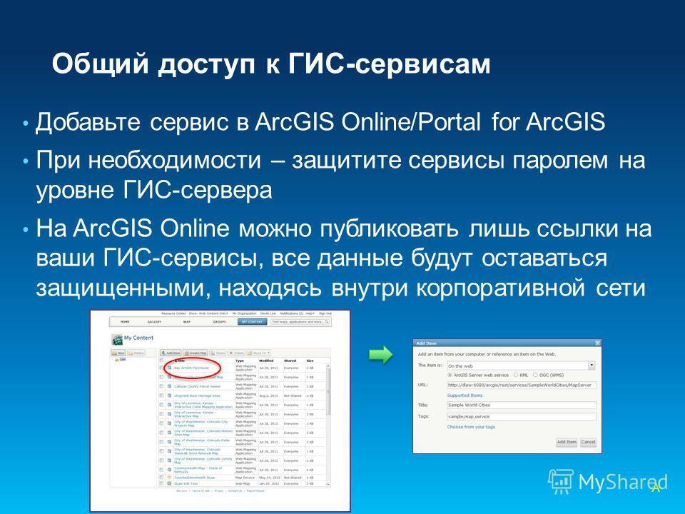 Общий доступ к ГИС-сервисам Добавьте сервис в ArcGIS Online/Portal for ArcGIS При необходимости – защитите сервисы паролем на уровне ГИС-сервера На ArcGIS Online можно публиковать лишь ссылки на ваши ГИС-сервисы, все данные будут оставаться защищенны