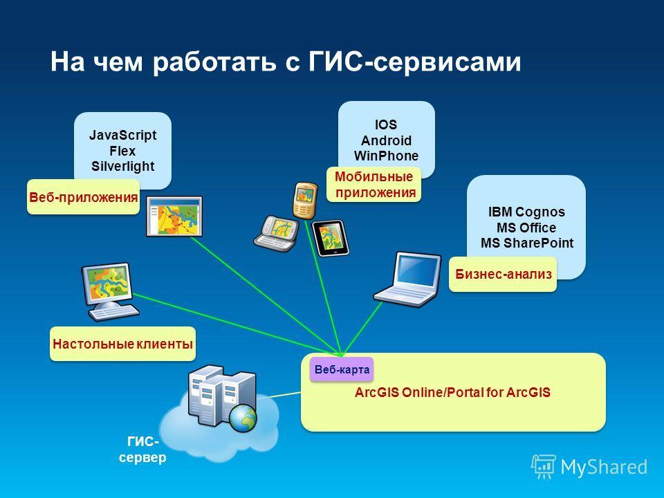 На чем работать с ГИС-сервисами ArcGIS Online/Portal for ArcGIS IOS Android WinPhone IOS Android WinPhone Мобильные приложения Мобильные приложения IBM Cognos MS Office MS SharePoint Бизнес-анализ Настольные клиенты Веб-карта JavaScript Flex Silverli