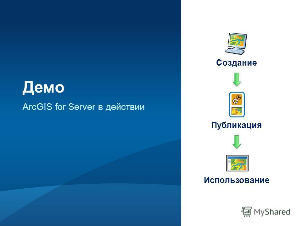 ArcGIS for Server в действии Демо Создание Публикация Использование