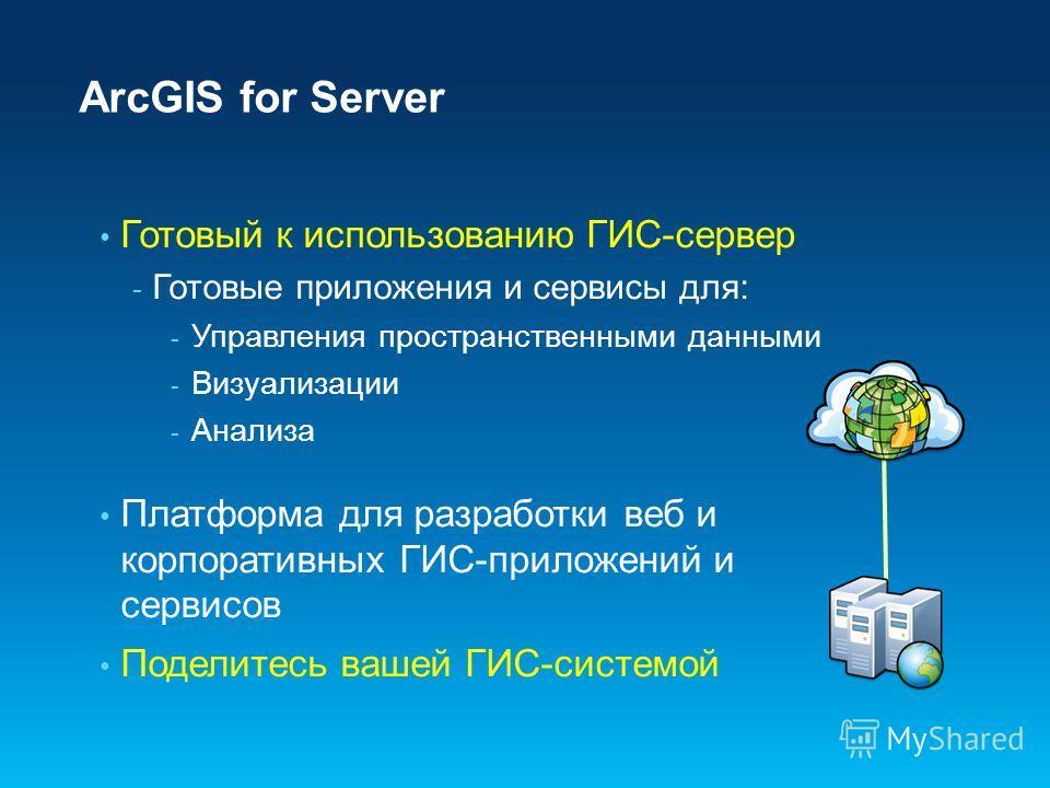 ArcGIS for Server Готовый к использованию ГИС-сервер - Готовые приложения и сервисы для: - Управления пространственными данными - Визуализации - Анализа Платформа для разработки веб и корпоративных ГИС-приложений и сервисов Поделитесь вашей ГИС-систе