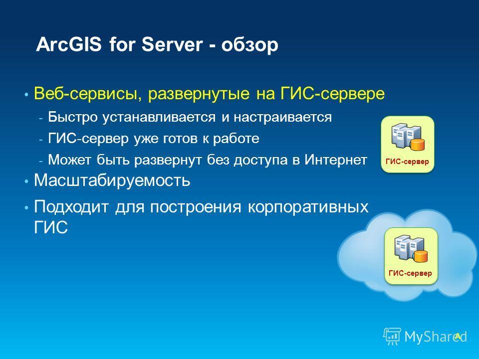 ArcGIS for Server - обзор Веб-сервисы, развернутые на ГИС-сервере - Быстро устанавливается и настраивается - ГИС-сервер уже готов к работе - Может быть развернут без доступа в Интернет Масштабируемость Подходит для построения корпоративных ГИС ГИС-се