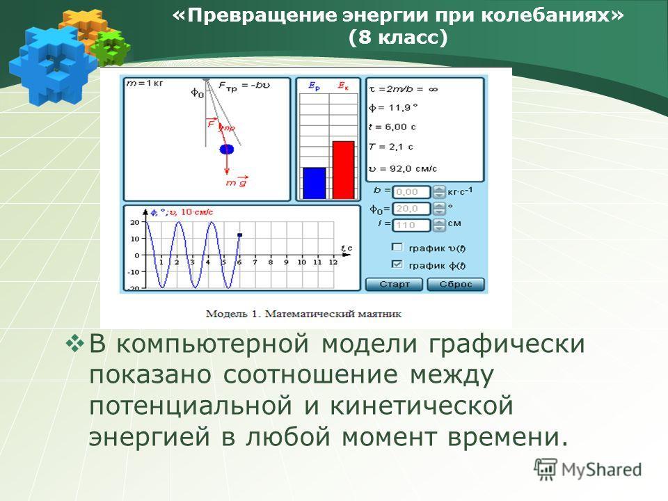 «Превращение энергии при колебаниях» (8 класс) В компьютерной модели графически показано соотношение между потенциальной и кинетической энергией в любой момент времени.