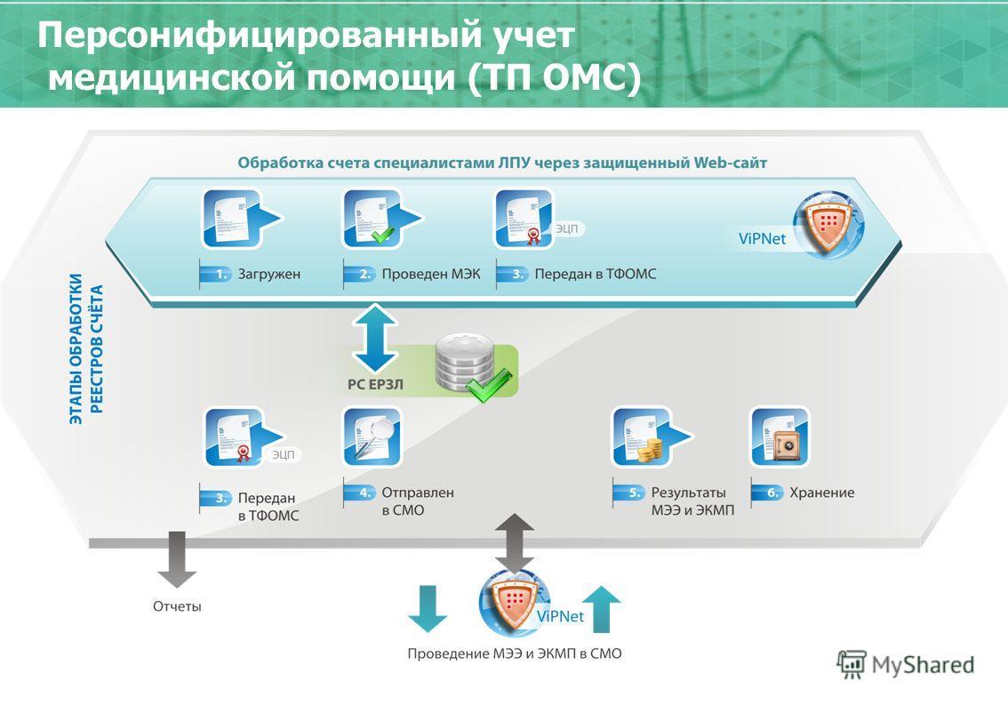 5 Персонифицированный учет медицинской помощи (ТП ОМС)