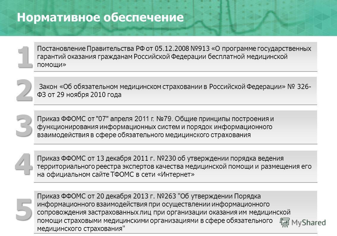 Приказ ФФОМС от