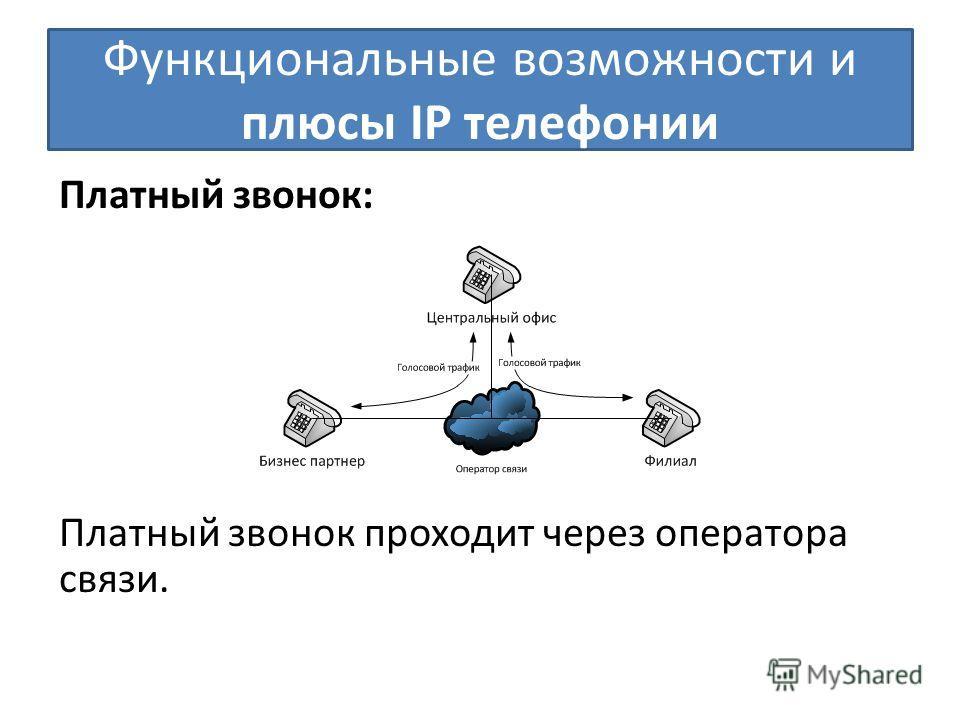 Функциональные возможности и плюсы IP телефонии Платный звонок: Платный звонок проходит через оператора связи.