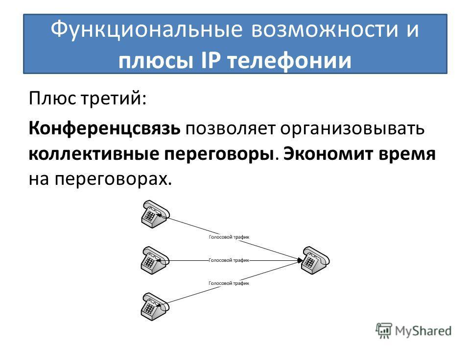 Функциональные возможности и плюсы IP телефонии Плюс третий: Конференцсвязь позволяет организовывать коллективные переговоры. Экономит время на переговорах.