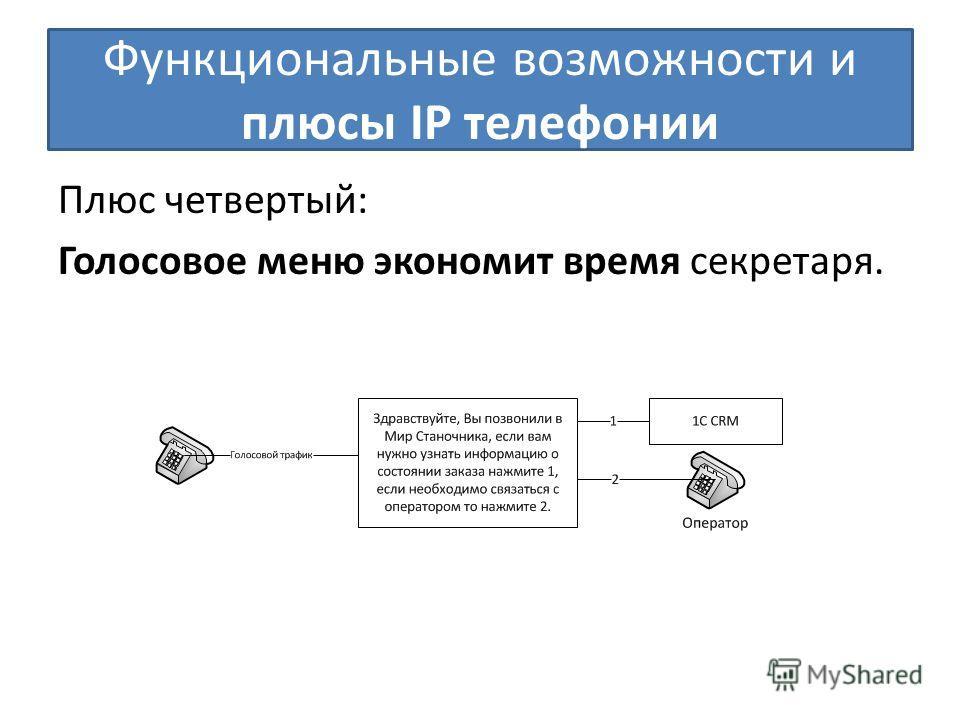 Функциональные возможности и плюсы IP телефонии Плюс четвертый: Голосовое меню экономит время секретаря.