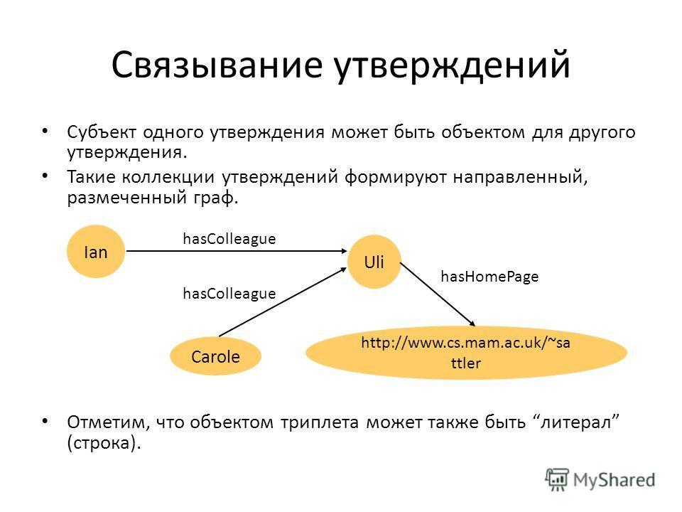Связывание утверждений Субъект одного утверждения может быть объектом для другого утверждения. Такие коллекции утверждений формируют направленный, размеченный граф. Отметим, что объектом триплета может также быть литерал (строка). Ian Uli hasColleagu