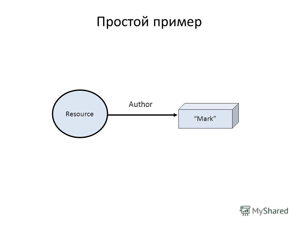 Простой пример Resource Author Mark